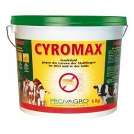 Cyromax, Insektizid